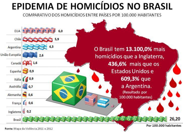 20160223-violencia-brasileira